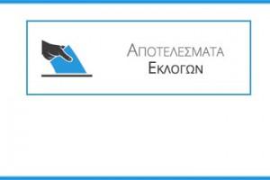 Τελικά αποτελέσματα εκλογών Συντονιστικής Επιτροπής Δικτύου Ελλήνων Αιρετών Αυτοδιοίκησης της Ευρώπης μετά και την κλήρωση